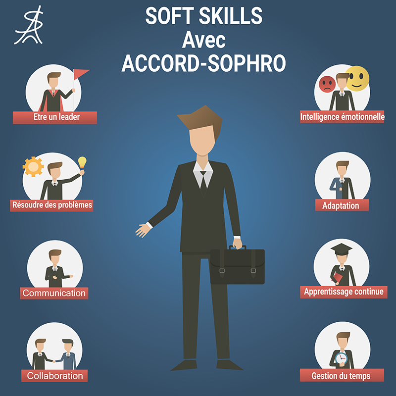 Exemples de soft skills
